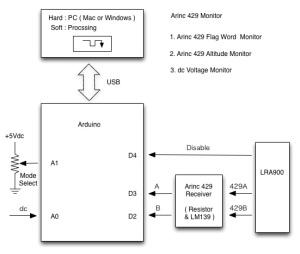 Monitor Circuit