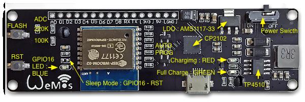 WeMos D1 ESP Wroom 02 Board ESP8266 Mini-WiFi Nodemcu Module